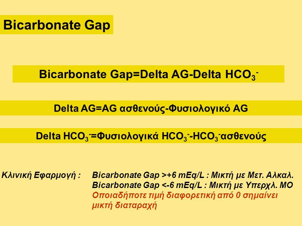 Bicarbonate Gap Bicarbonate Gap=Delta AG-Delta HCO 3 - Delta AG=AG ασθενούς-Φυσιολογικό AG Delta HCO 3 - =Φυσιολογικά HCO 3 - -HCO 3 - ασθενούς Κλινική Εφαρμογή :Bicarbonate Gap >+6 mEq/L : Μικτή με Μετ.