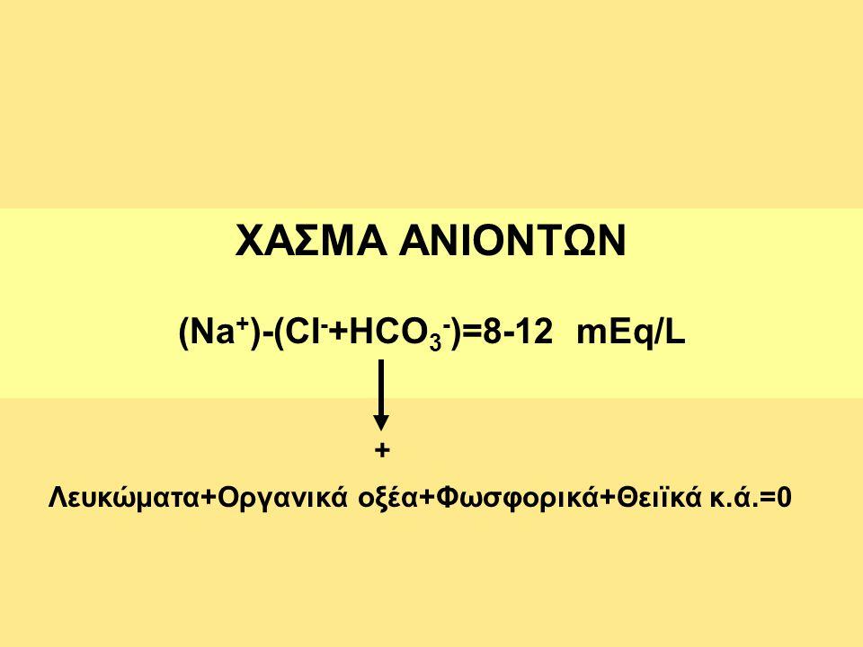 ΧΑΣΜΑ ΑΝΙΟΝΤΩΝ (Na + )-(CI - +HCO 3 - )=8-12 mEq/L Λευκώματα+Οργανικά οξέα+Φωσφορικά+Θειϊκά κ.ά.=0 +