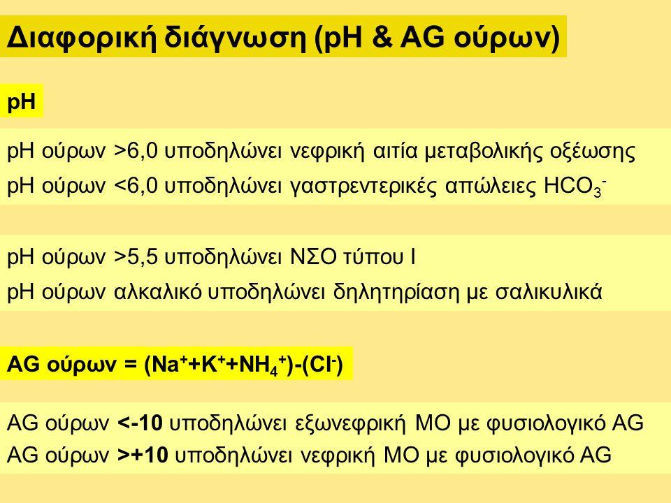 Διαφορική διάγνωση (pH & AG oύρων) pH ούρων >6,0 υποδηλώνει νεφρική αιτία μεταβολικής οξέωσης pH ούρων <6,0 υποδηλώνει γαστρεντερικές απώλειες HCO 3 -