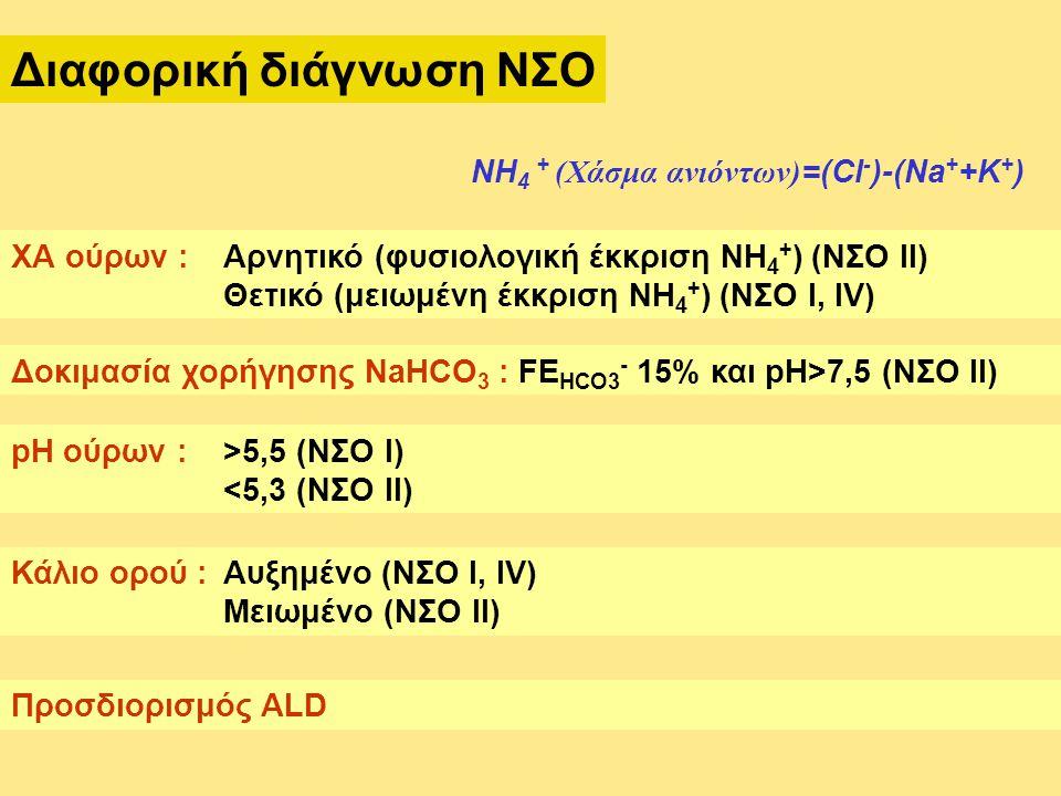 Διαφορική διάγνωση ΝΣΟ ΧΑ ούρων : Αρνητικό (φυσιολογική έκκριση ΝΗ 4 + ) (ΝΣΟ ΙΙ) Θετικό (μειωμένη έκκριση ΝΗ 4 + ) (ΝΣΟ Ι, IV) Δοκιμασία χορήγησης NaHCO 3 : FE HCO3 - 15% και pH>7,5 (ΝΣΟ ΙΙ) pH ούρων : >5,5 (ΝΣΟ Ι) <5,3 (ΝΣΟ ΙΙ) Κάλιο ορού :Αυξημένο (ΝΣΟ Ι, IV) Μειωμένο (ΝΣΟ ΙΙ) Προσδιορισμός ALD NH 4 + (Χάσμα ανιόντων) =(CI - )-(Na + +K + )