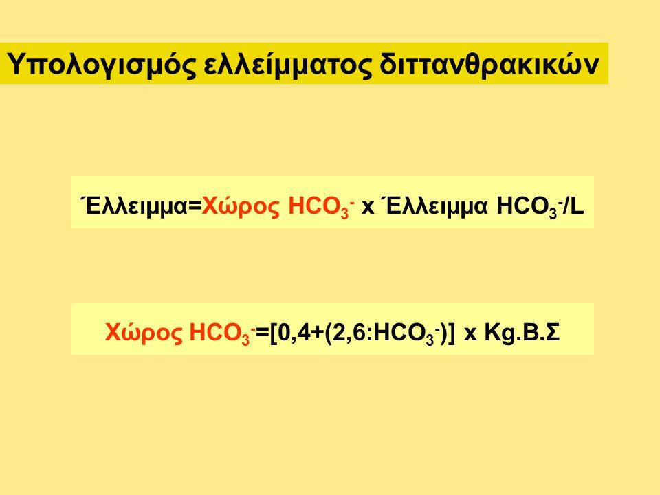 Υπολογισμός ελλείμματος διττανθρακικών Έλλειμμα=Χώρος HCO 3 - x Έλλειμμα HCO 3 - /L Χώρος HCO 3 - =[0,4+(2,6:HCO 3 - )] x Kg.Β.Σ