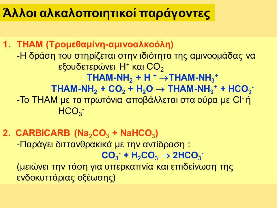 Άλλοι αλκαλοποιητικοί παράγοντες 1.THAM (Τρομεθαμίνη-αμινοαλκοόλη) -Η δράση του στηρίζεται στην ιδιότητα της αμινοομάδας να εξουδετερώνει Η + και CO 2 THAM-NH 2 + H +  THAM-NH 3 + THAM-NH 2 + CO 2 + H 2 O  THAM-NH 3 + + HCO 3 - -Το THAM με τα πρωτόνια αποβάλλεται στα ούρα με CI - ή HCO 3 - 2.