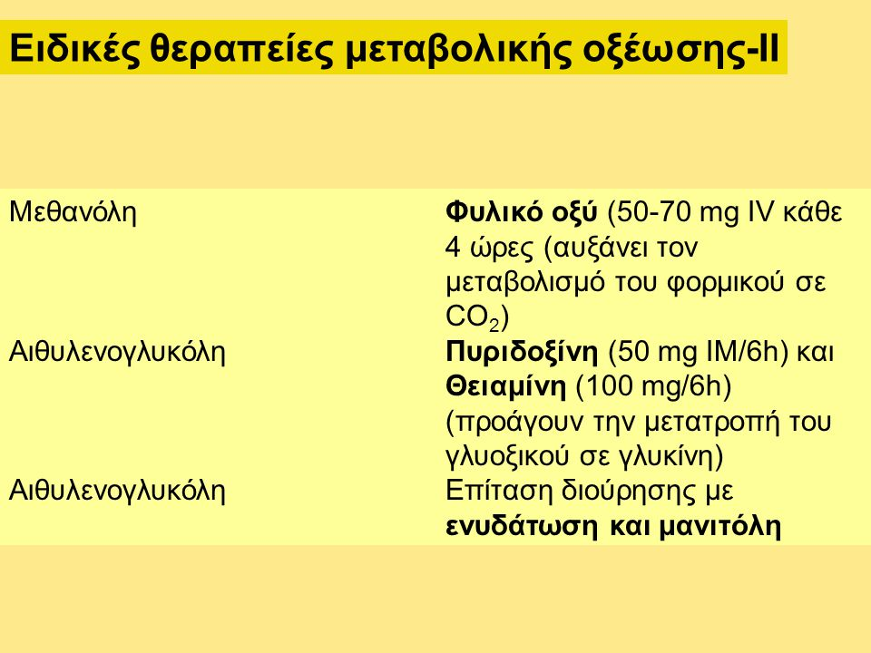 Μεθανόλη Φυλικό οξύ (50-70 mg ΙV κάθε 4 ώρες (αυξάνει τον μεταβολισμό του φορμικού σε CO 2 ) ΑιθυλενογλυκόληΠυριδοξίνη (50 mg IM/6h) και Θειαμίνη (100 mg/6h) (προάγουν την μετατροπή του γλυοξικού σε γλυκίνη) Αιθυλενογλυκόλη Επίταση διούρησης με ενυδάτωση και μανιτόλη Ειδικές θεραπείες μεταβολικής οξέωσης-ΙΙ