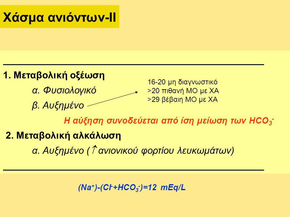 Ωσμωτικό χάσμα Ωσμωτικό χάσμα=Προσδιοριζόμενο-υπολογιζόμενο Χρήσιμο στη διάγνωση των ΜΟ από τοξικές αλκοόλες και γλυκόλες Υπολογιζόμενο=1,86 x Na + Γλυκόζη:18 + Ουρία:6 (σε mmol/L) Ωσμωτικό χάσμα υπάρχει και σε οξέωση με αυξημένη παραγωγή και αποβολή αμμωνίου στα ούρα