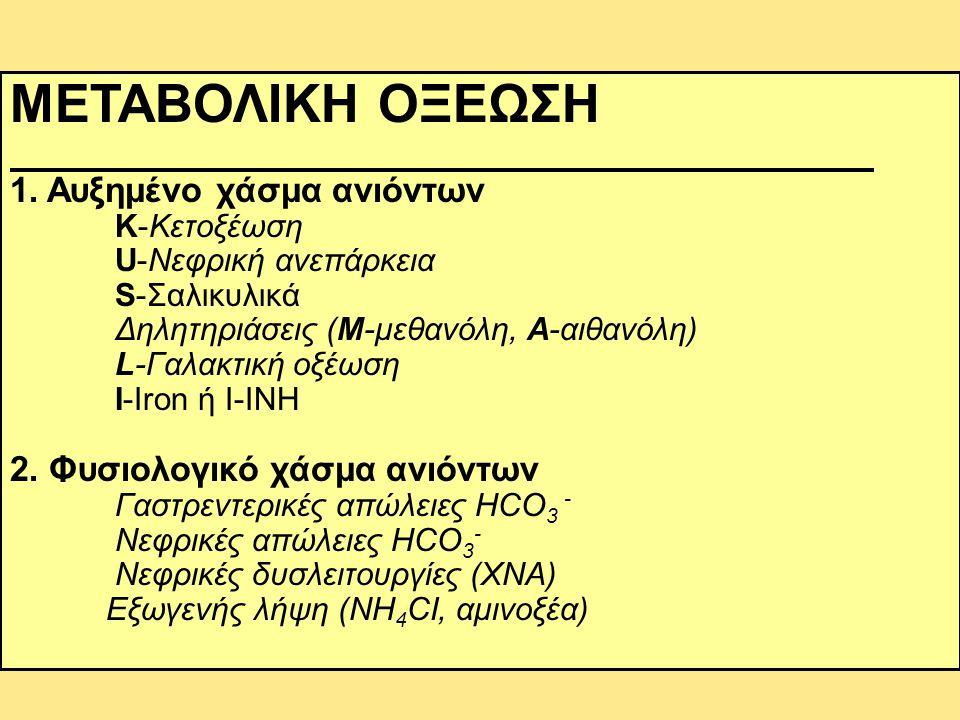 Διαφορική διάγνωση (pH & AG oύρων) pH ούρων >6,0 υποδηλώνει νεφρική αιτία μεταβολικής οξέωσης pH ούρων <6,0 υποδηλώνει γαστρεντερικές απώλειες HCO 3 - AG ούρων <-10 υποδηλώνει εξωνεφρική ΜΟ με φυσιολογικό AG AG ούρων >+10 υποδηλώνει νεφρική ΜΟ με φυσιολογικό AG AG ούρων = (Na + +K + +NH 4 + )-(CI - ) pH pH ούρων >5,5 υποδηλώνει ΝΣΟ τύπου Ι pH ούρων αλκαλικό υποδηλώνει δηλητηρίαση με σαλικυλικά