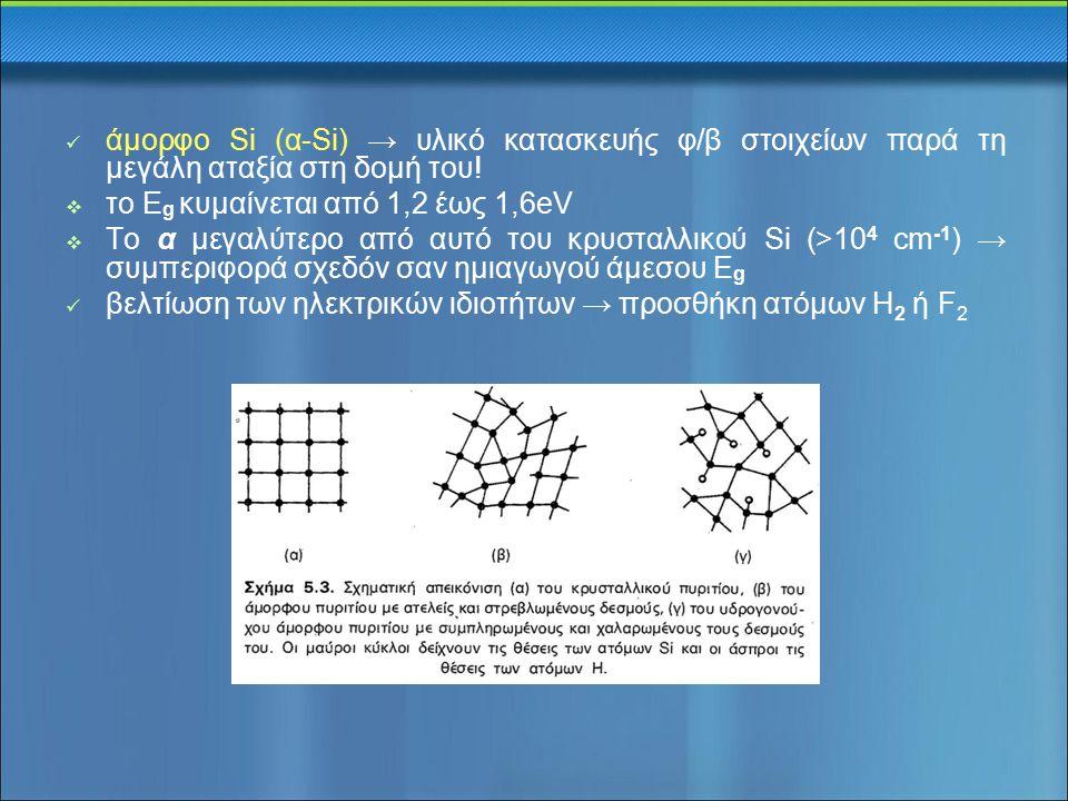 άμορφο Si (α-Si) → υλικό κατασκευής φ/β στοιχείων παρά τη μεγάλη αταξία στη δομή του!  το E g κυμαίνεται από 1,2 έως 1,6eV  Το α μεγαλύτερο από αυτό