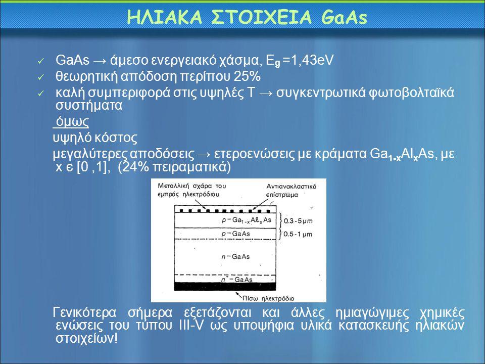 GaAs → άμεσο ενεργειακό χάσμα, E g =1,43eV θεωρητική απόδοση περίπου 25% καλή συμπεριφορά στις υψηλές Τ → συγκεντρωτικά φωτοβολταϊκά συστήματα όμως υψ