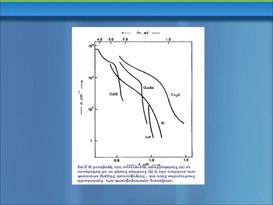 ΦΩΤΟΡΕΥΜΑ Όταν ένα φωτοβολταϊκό στοιχείο δέχεται μια κατάλληλη ακτινοβολία → παράγεται ηλεκτρικό ρεύμα, που καλείται φωτόρευμα Ι φ.
