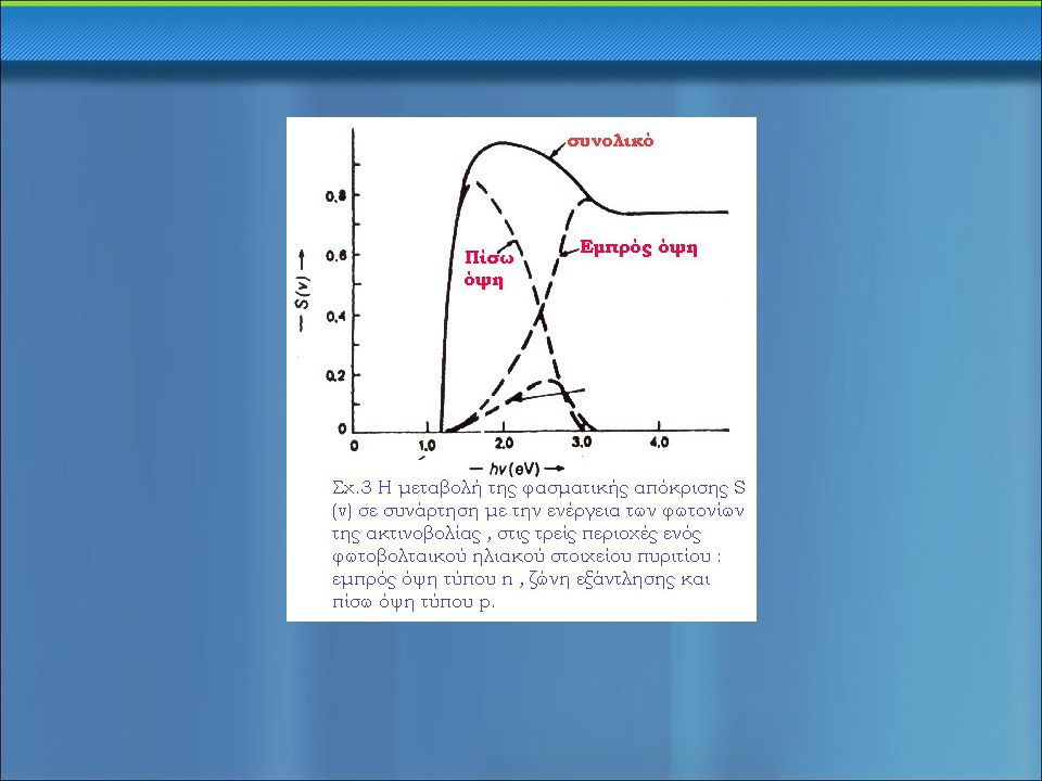 ΗΛΕΚΤΡΙΚΑ ΧΑΡΑΚΤΗΡΙΣΤΙΚΑ ΤΩΝ Φ/Β ΣΤΟΙΧΕΙΩΝ σε συνθήκες ανοιχτού κυκλώματος → V oc όπου Ι ο = το ανάστροφο ρεύμα κόρου, k=ο συντελεστής Boltzmann, q=το στοιχειώδες ηλεκτρονικό φορτίο, γ= ένας συντελεστής της διόδου και Τ= η απόλυτη θερμοκρασία.