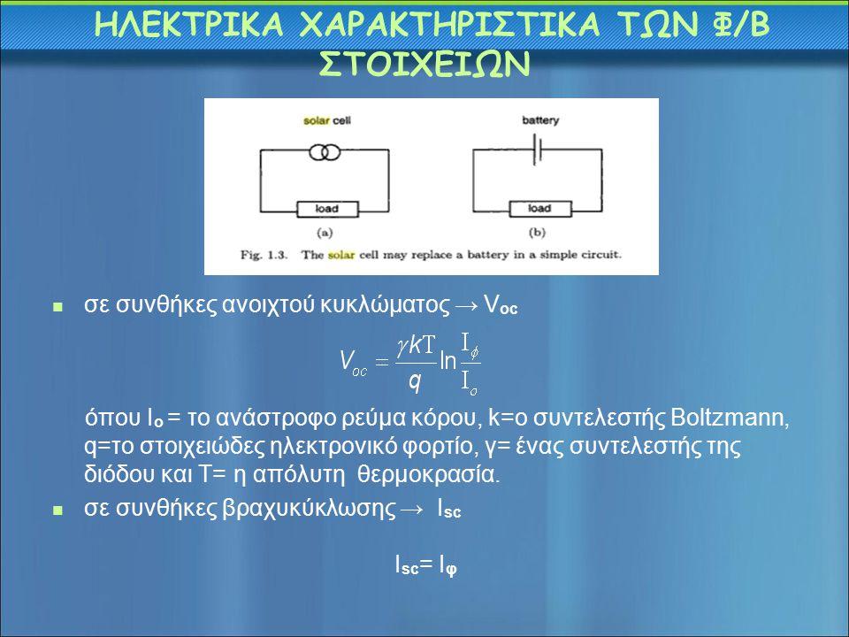 ΗΛΕΚΤΡΙΚΑ ΧΑΡΑΚΤΗΡΙΣΤΙΚΑ ΤΩΝ Φ/Β ΣΤΟΙΧΕΙΩΝ σε συνθήκες ανοιχτού κυκλώματος → V oc όπου Ι ο = το ανάστροφο ρεύμα κόρου, k=ο συντελεστής Boltzmann, q=το