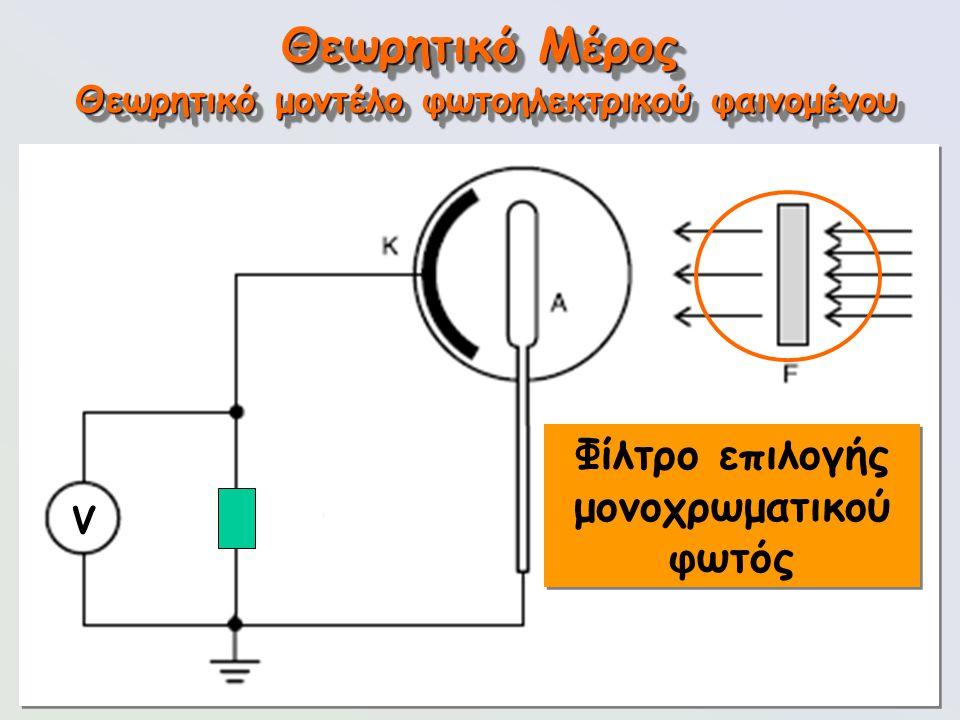 100 Θεωρητικό Μέρος Φίλτρο επιλογής μονοχρωματικού φωτός Θεωρητικό μοντέλο φωτοηλεκτρικού φαινομένου V