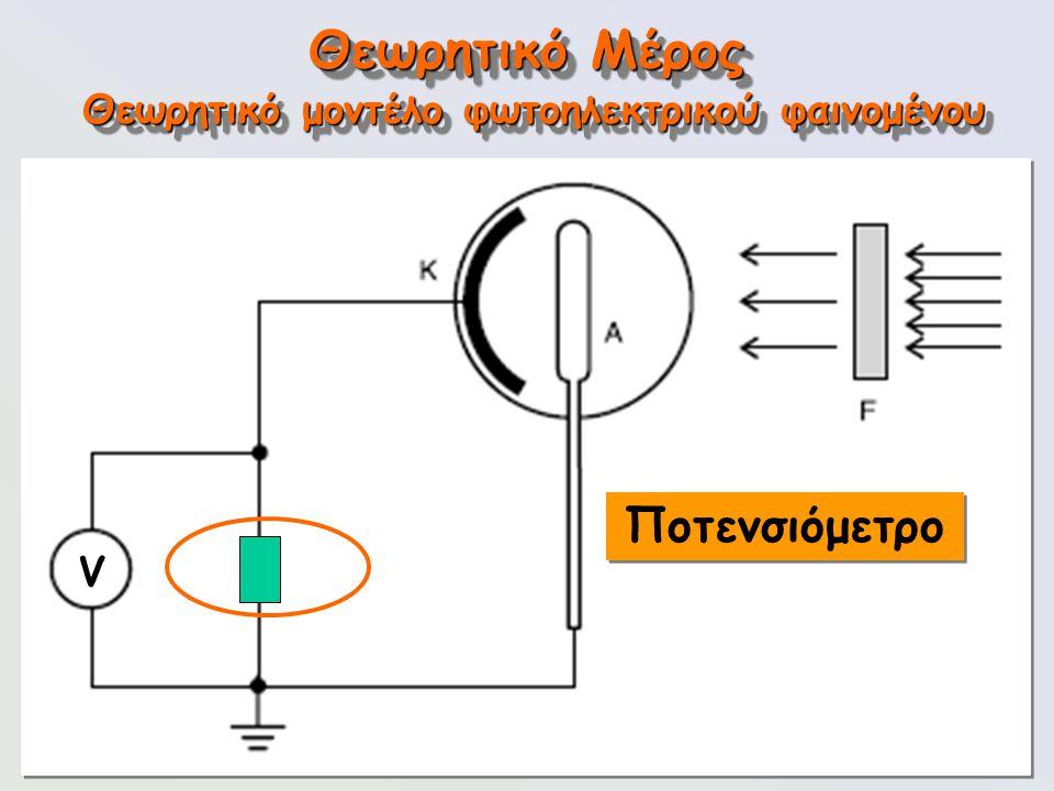 103 Θεωρητικό Μέρος Ποτενσιόμετρο Θεωρητικό μοντέλο φωτοηλεκτρικού φαινομένου V