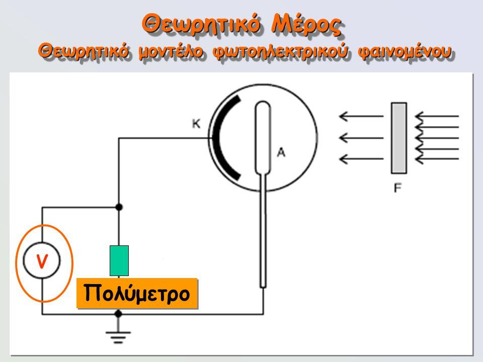 104 Θεωρητικό Μέρος Πολύμετρο V Θεωρητικό μοντέλο φωτοηλεκτρικού φαινομένου