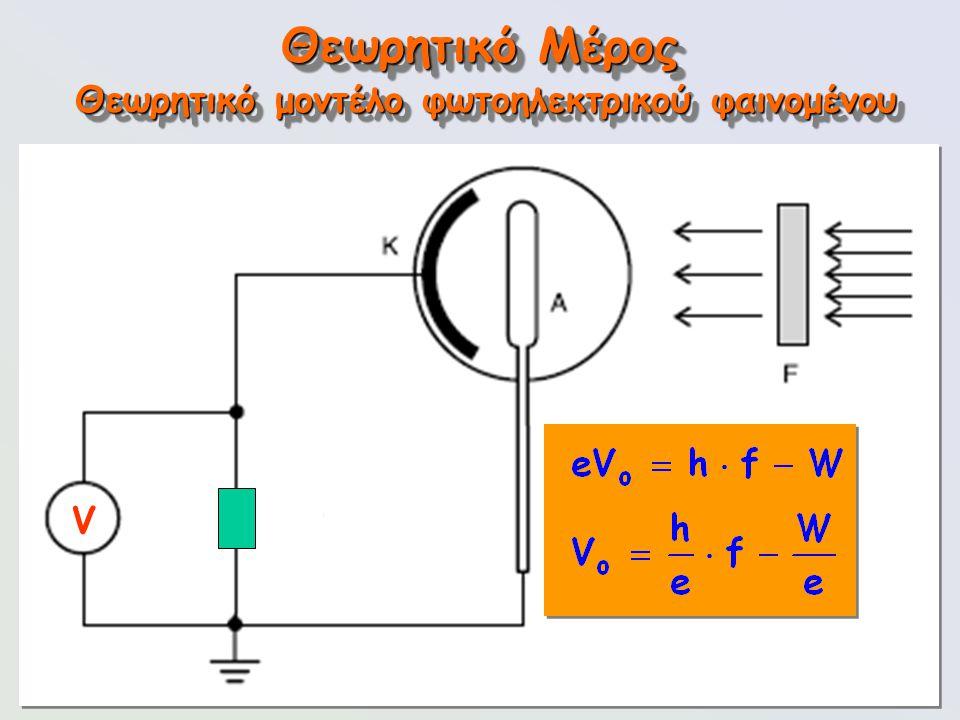 105 Θεωρητικό Μέρος Θεωρητικό μοντέλο φωτοηλεκτρικού φαινομένου V