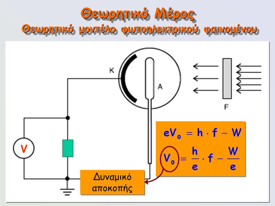 106 Θεωρητικό Μέρος Θεωρητικό μοντέλο φωτοηλεκτρικού φαινομένου Δυναμικό αποκοπής V