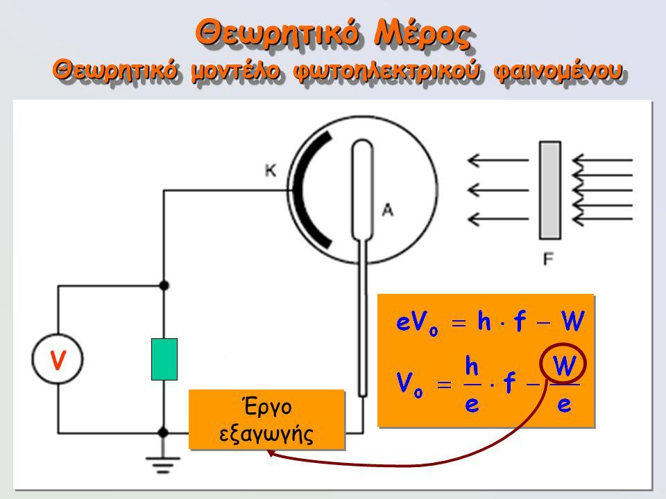 107 Θεωρητικό Μέρος Θεωρητικό μοντέλο φωτοηλεκτρικού φαινομένου Θεωρητικό Μέρος Θεωρητικό μοντέλο φωτοηλεκτρικού φαινομένου Έργο εξαγωγής V