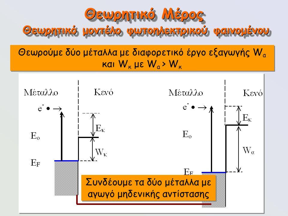 110 Θεωρητικό Μέρος Θεωρούμε δύο μέταλλα με διαφορετικό έργο εξαγωγής W a και W κ με W a > W κ Συνδέουμε τα δύο μέταλλα με αγωγό μηδενικής αντίστασης