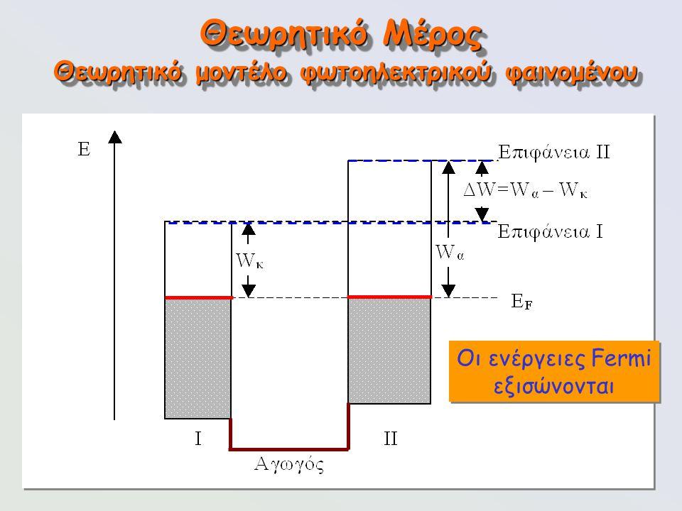 111 Θεωρητικό Μέρος Οι ενέργειες Fermi εξισώνονται Θεωρητικό μοντέλο φωτοηλεκτρικού φαινομένου