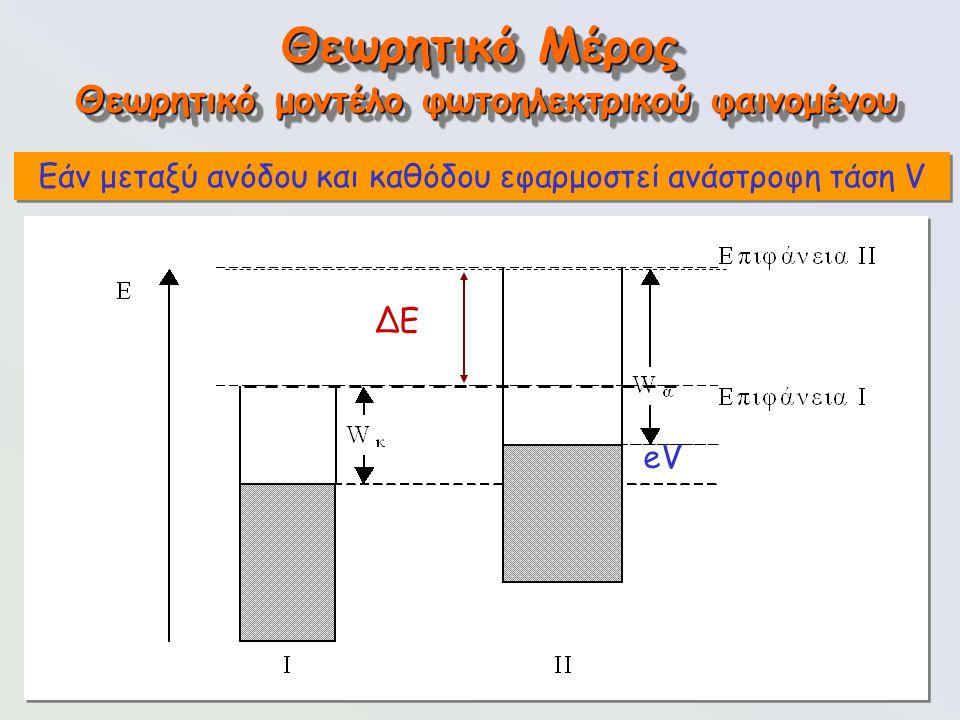 114 Θεωρητικό Μέρος Εάν μεταξύ ανόδου και καθόδου εφαρμοστεί ανάστροφη τάση V Θεωρητικό μοντέλο φωτοηλεκτρικού φαινομένου ΔΕ eV