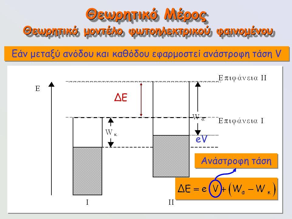 116 ΔΕ eV Θεωρητικό Μέρος Εάν μεταξύ ανόδου και καθόδου εφαρμοστεί ανάστροφη τάση V Ανάστροφη τάση Θεωρητικό μοντέλο φωτοηλεκτρικού φαινομένου