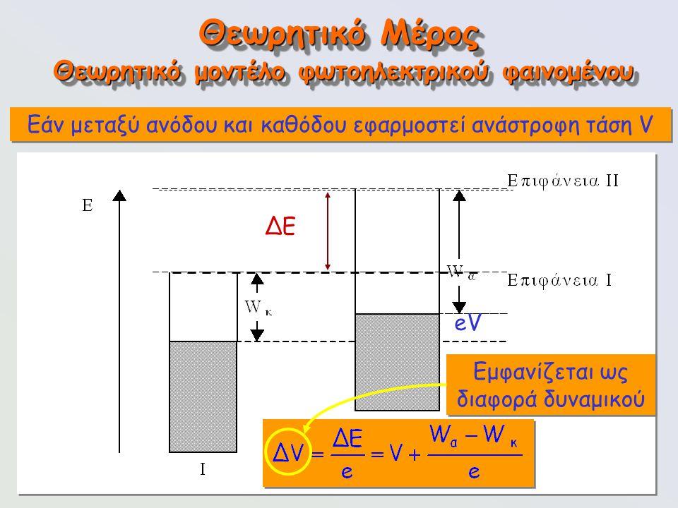 117 ΔΕ eV Θεωρητικό Μέρος Εάν μεταξύ ανόδου και καθόδου εφαρμοστεί ανάστροφη τάση V Εμφανίζεται ως διαφορά δυναμικού Θεωρητικό μοντέλο φωτοηλεκτρικού