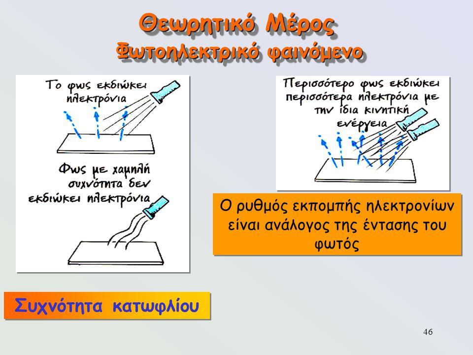 46 Θεωρητικό Μέρος Φωτοηλεκτρικό φαινόμενο Ο ρυθμός εκπομπής ηλεκτρονίων είναι ανάλογος της έντασης του φωτός Συχνότητα κατωφλίου