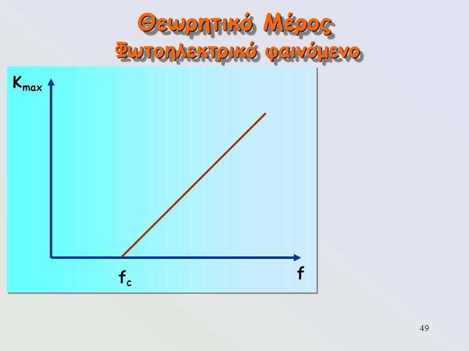 49 Θεωρητικό Μέρος Φωτοηλεκτρικό φαινόμενο Κ max f fcfc