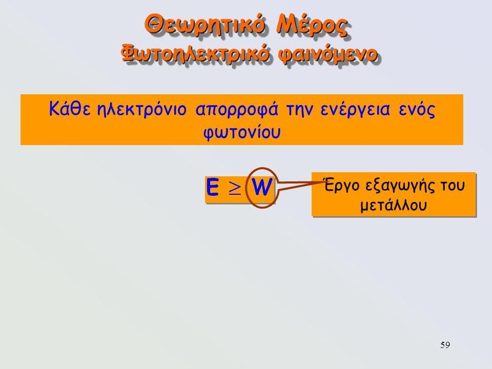 59 Θεωρητικό Μέρος Φωτοηλεκτρικό φαινόμενο Έργο εξαγωγής του μετάλλου Κάθε ηλεκτρόνιο απορροφά την ενέργεια ενός φωτονίου