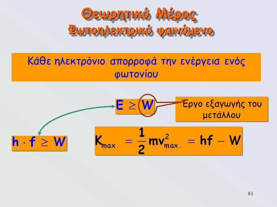 61 Θεωρητικό Μέρος Φωτοηλεκτρικό φαινόμενο Έργο εξαγωγής του μετάλλου Κάθε ηλεκτρόνιο απορροφά την ενέργεια ενός φωτονίου