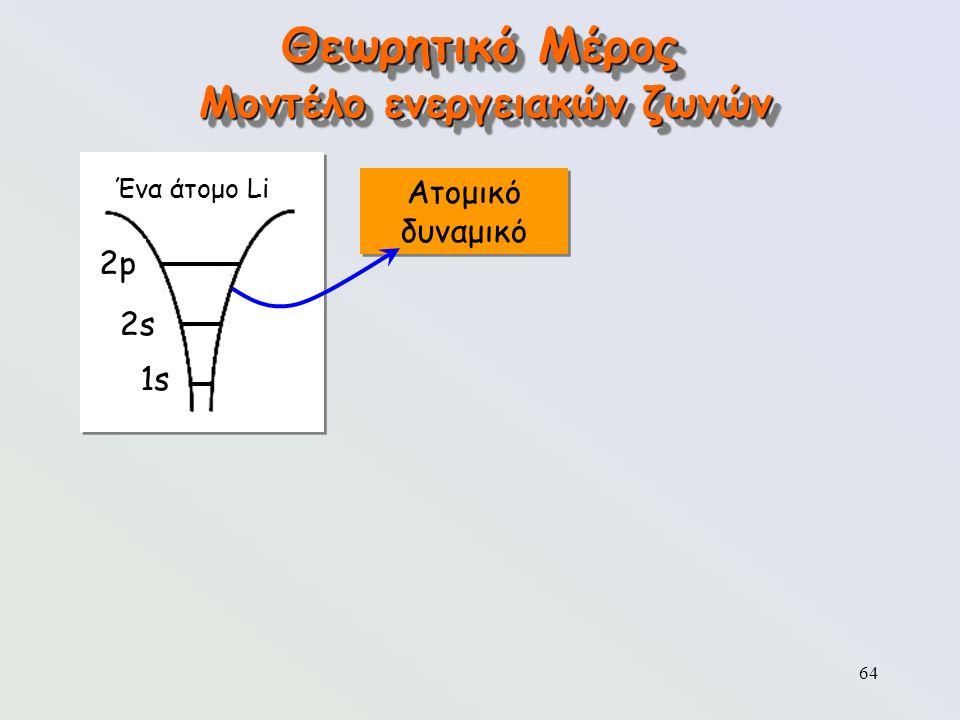 64 Θεωρητικό Μέρος Μοντέλο ενεργειακών ζωνών Ένα άτομο Li 2p2p 2s2s 1s Ατομικό δυναμικό