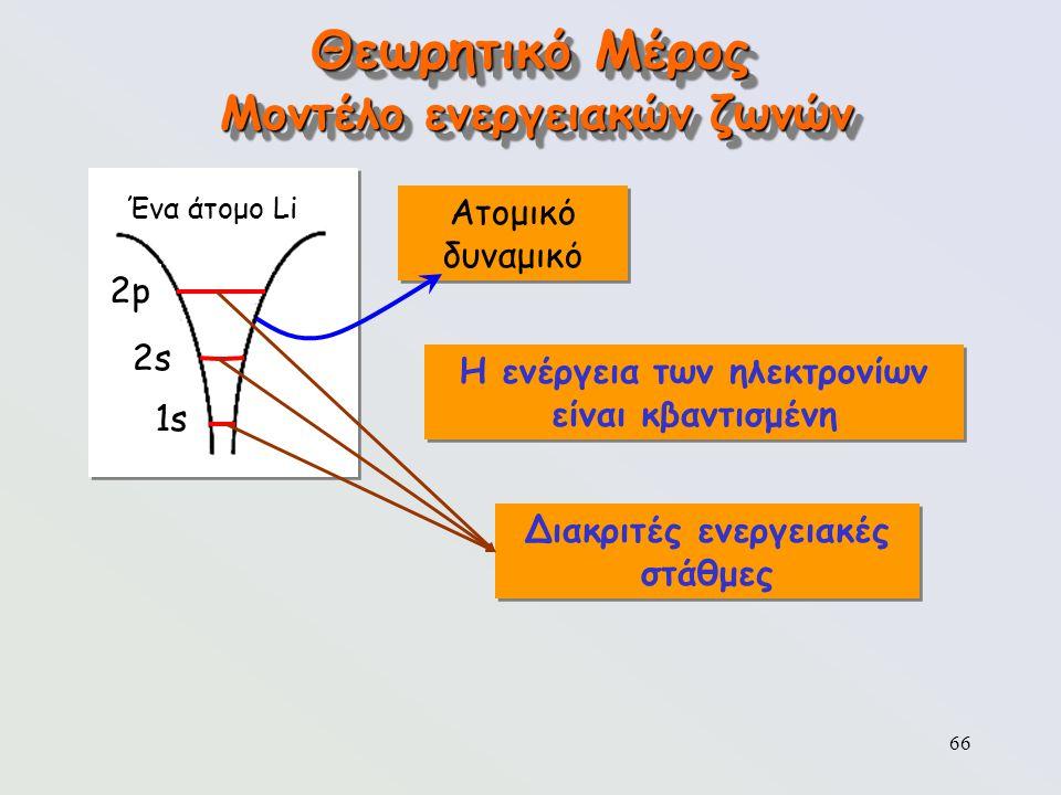 66 Θεωρητικό Μέρος Μοντέλο ενεργειακών ζωνών Ένα άτομο Li 2p2p 2s2s 1s Ατομικό δυναμικό Η ενέργεια των ηλεκτρονίων είναι κβαντισμένη Διακριτές ενεργει