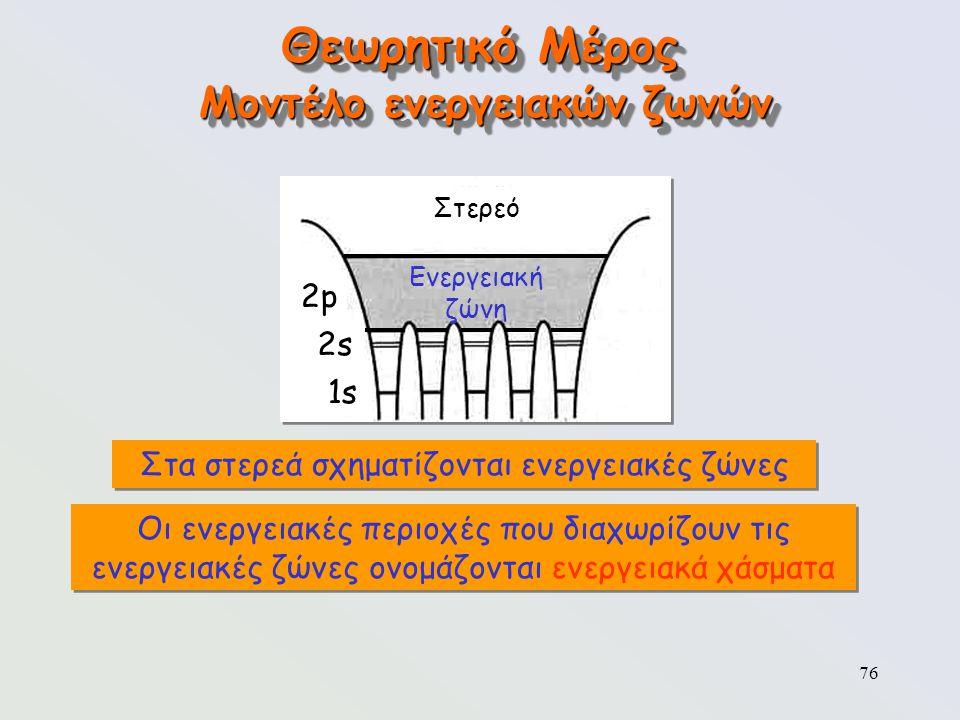 76 Θεωρητικό Μέρος Μοντέλο ενεργειακών ζωνών Στερεό 2p2p 2s2s 1s Στα στερεά σχηματίζονται ενεργειακές ζώνες Οι ενεργειακές περιοχές που διαχωρίζουν τι