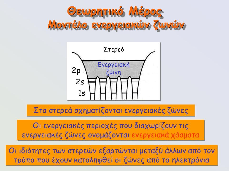 77 Θεωρητικό Μέρος Μοντέλο ενεργειακών ζωνών Στερεό 2p2p 2s2s 1s Στα στερεά σχηματίζονται ενεργειακές ζώνες Ενεργειακή ζώνη Οι ενεργειακές περιοχές πο