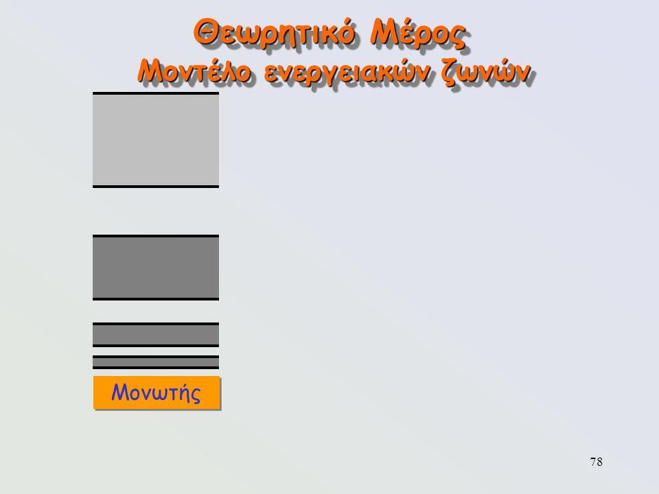 78 Θεωρητικό Μέρος Μοντέλο ενεργειακών ζωνών Μονωτής