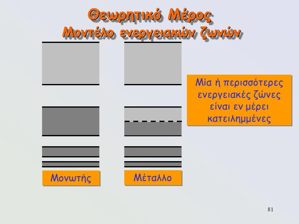 81 Θεωρητικό Μέρος Μοντέλο ενεργειακών ζωνών Μία ή περισσότερες ενεργειακές ζώνες είναι εν μέρει κατειλημμένες Μονωτής Μέταλλο