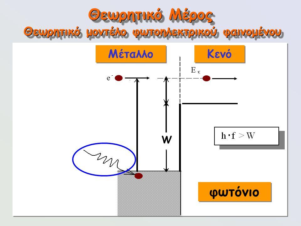 91 Θεωρητικό Μέρος Θεωρητικό μοντέλο φωτοηλεκτρικού φαινομένου φωτόνιο W Μέταλλο Κενό