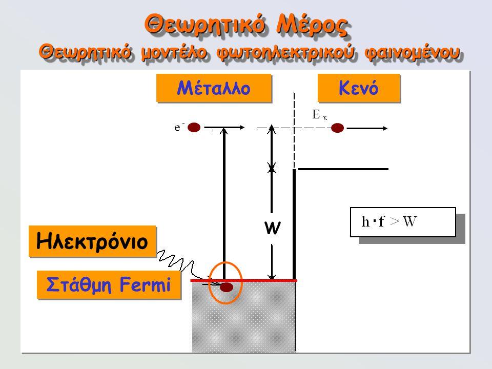 93 Θεωρητικό Μέρος Ηλεκτρόνιο Θεωρητικό μοντέλο φωτοηλεκτρικού φαινομένου Στάθμη Fermi W Μέταλλο Κενό