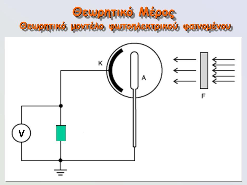 97 Θεωρητικό Μέρος Θεωρητικό μοντέλο φωτοηλεκτρικού φαινομένου V