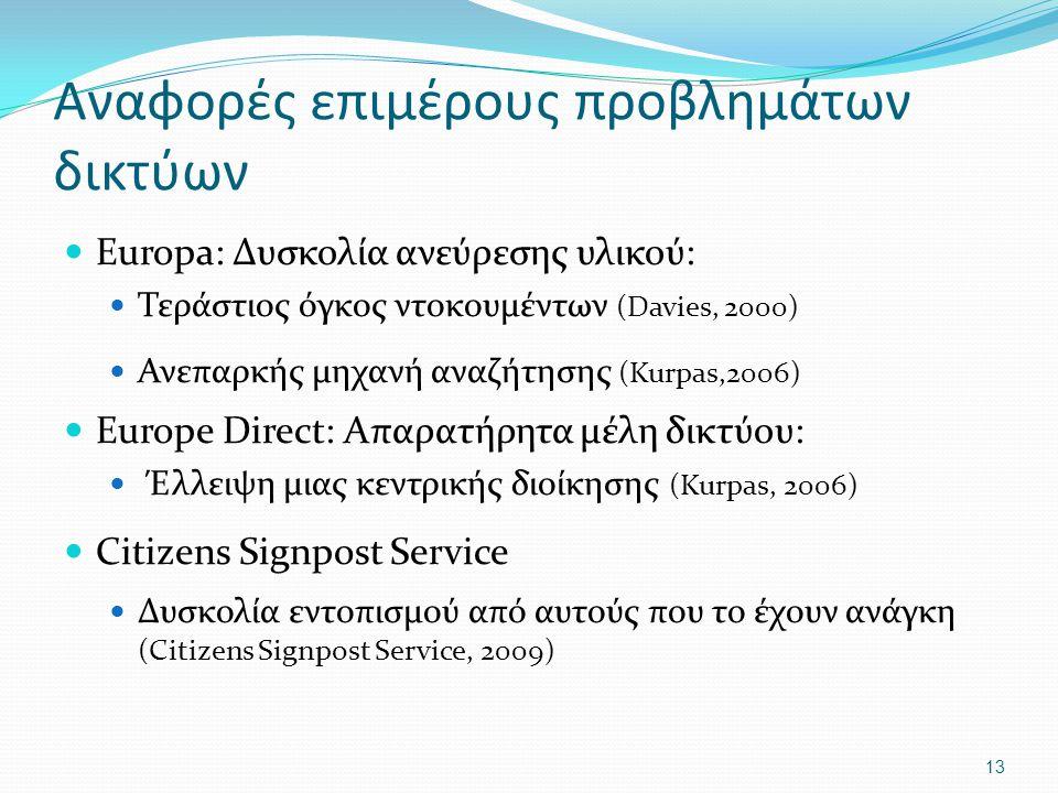 Αναφορές επιμέρους προβλημάτων δικτύων Europa: Δυσκολία ανεύρεσης υλικού: Τεράστιος όγκος ντοκουμέντων (Davies, 2000) Ανεπαρκής μηχανή αναζήτησης (Kur