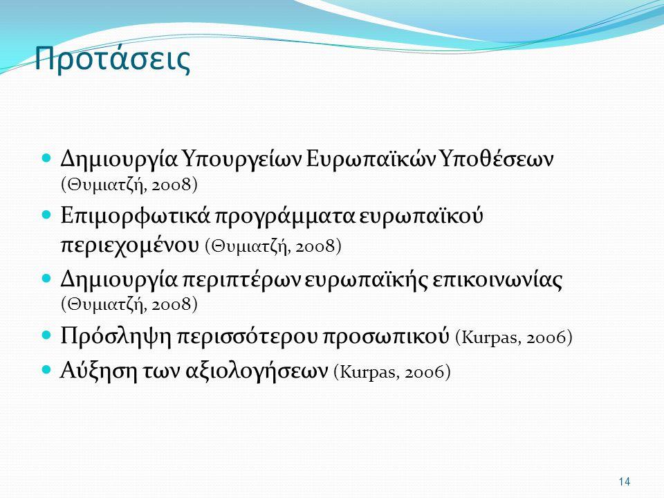 Προτάσεις Δημιουργία Υπουργείων Ευρωπαϊκών Υποθέσεων (Θυμιατζή, 2008) Επιμορφωτικά προγράμματα ευρωπαϊκού περιεχομένου (Θυμιατζή, 2008) Δημιουργία περ