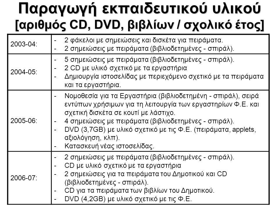 Η 1 η ιστοσελίδα του ΕΚΦΕ Καρδίτσας [ σχολ. έτος 2004-05]