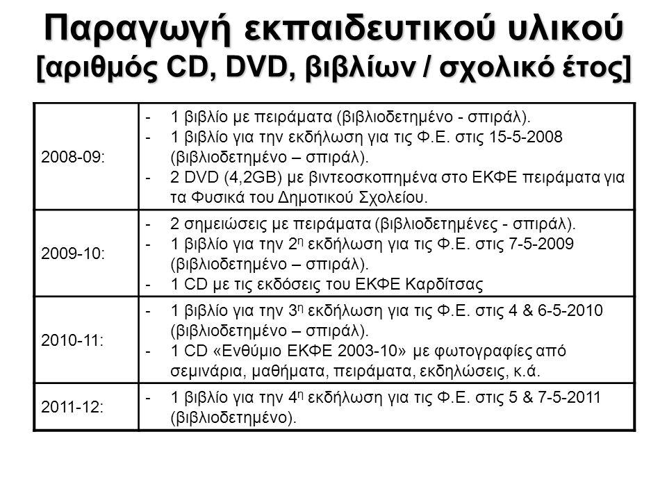 Βιβλία 29 Επιμέλεια:Σεραφείμ Μπίτσιος Εκδόσεις:ΕΚΦΕ Καρδίτσας Έκδοση:Ιούνιος 2010 ISBN:978-960-89715-9-2 80 σελίδες