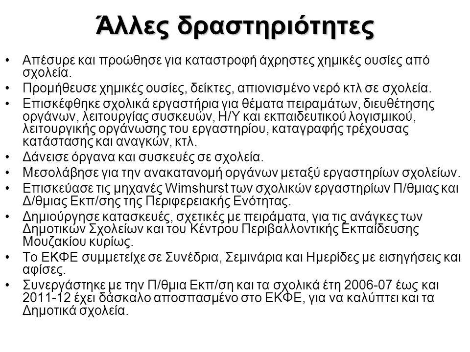 Βιβλία 20 Επιμέλεια:Σεραφείμ Μπίτσιος Εκδόσεις:ΕΚΦΕ Καρδίτσας Έκδοση:Ιούνιος 2009 28 σελίδες