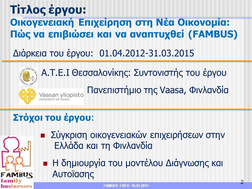 iQMS for TMs V2.0 FAMBUS ΕΒΕΘ 16.03.2015 Τίτλος έργου: Οικογενειακή Επιχείρηση στη Νέα Οικονομία: Πώς να επιβιώσει και να αναπτυχθεί (FAMBUS) Διάρκεια του έργου: 01.04.2012-31.03.2015 A.T.E.I Θεσσαλονίκης: Συντονιστής του έργου Πανεπιστήμιο της Vaasa, Φινλανδία Στόχοι του έργου: Σύγκριση οικογενειακών επιχειρήσεων στην Ελλάδα και τη Φινλανδία Η δημιουργία του μοντέλου Διάγνωσης και Αυτοϊασης 2