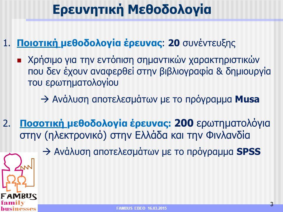 iQMS for TMs V2.0 FAMBUS ΕΒΕΘ 16.03.2015 3.