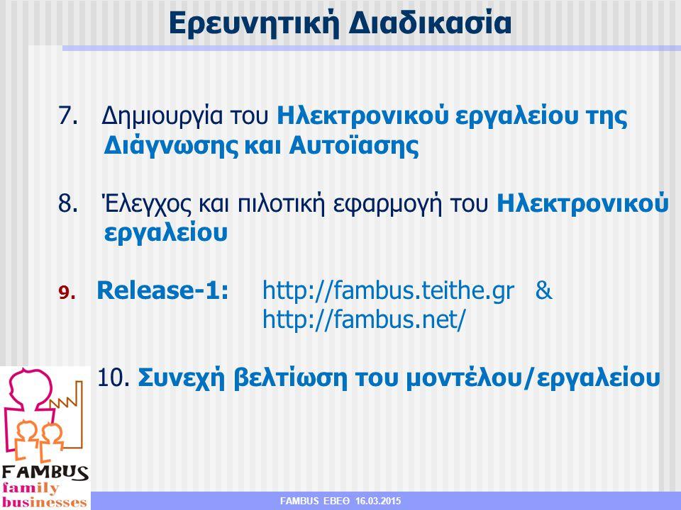 iQMS for TMs V2.0 FAMBUS ΕΒΕΘ 16.03.2015 Ερευνητική Διαδικασία 7. Δημιουργία του Ηλεκτρονικού εργαλείου της Διάγνωσης και Αυτοϊασης 8. Έλεγχος και πιλ
