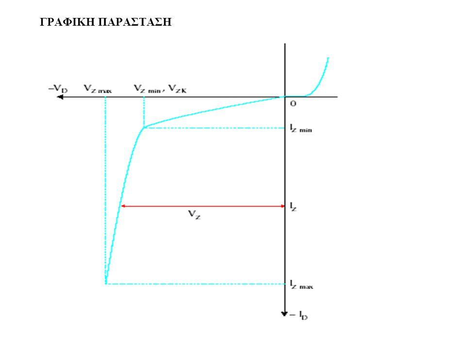 ΛΕΙΤΟΥΡΓΙΑ Η δίοδος για να λειτουργήσει σταθεροποιητικά πρέπει να διαρρέετε από ένα ελάχιστο ρεύμα το Iz min.