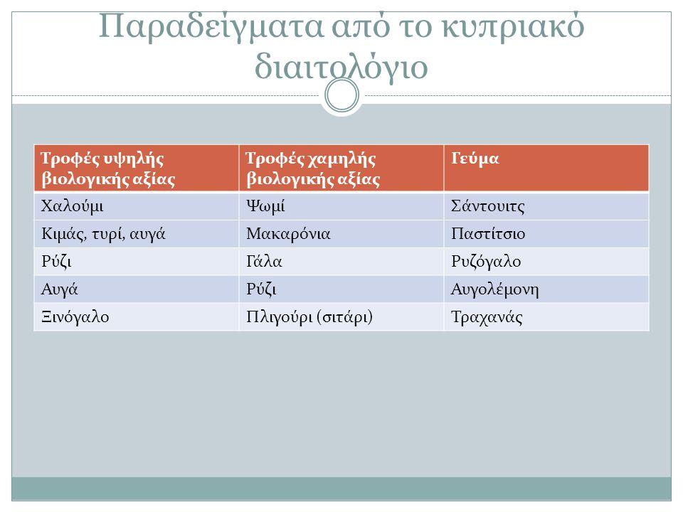 Παραδείγματα από το κυπριακό διαιτολόγιο Τροφές υψηλής βιολογικής αξίας Τροφές χαμηλής βιολογικής αξίας Γεύμα ΧαλούμιΨωμίΣάντουιτς Κιμάς, τυρί, αυγάΜακαρόνιαΠαστίτσιο ΡύζιΓάλαΡυζόγαλο ΑυγάΡύζιΑυγολέμονη ΞινόγαλοΠλιγούρι (σιτάρι)Τραχανάς