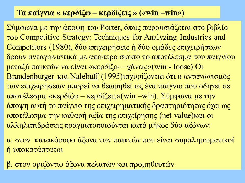 Τα παίγνια « κερδίζω – κερδίζεις » («win –win») Σύμφωνα με την άποψη του Porter, όπως παρουσιάζεται στο βιβλίο του Competitive Strategy: Techniques fo
