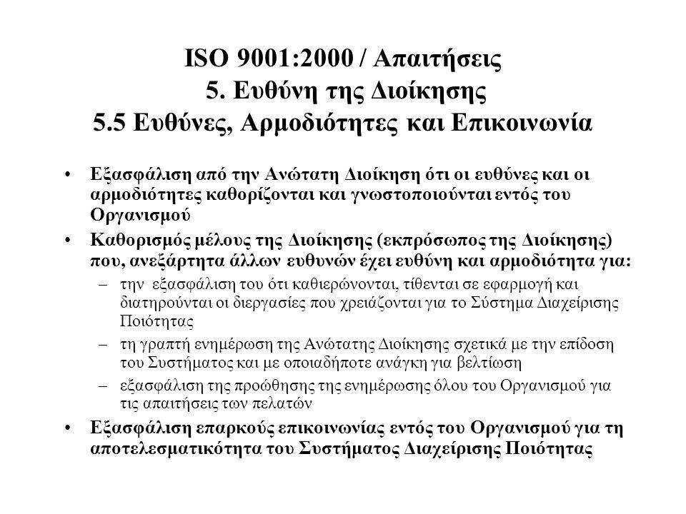 ISO 9001:2000 / Απαιτήσεις 5. Ευθύνη της Διοίκησης 5.5 Ευθύνες, Αρμοδιότητες και Επικοινωνία Εξασφάλιση από την Ανώτατη Διοίκηση ότι οι ευθύνες και οι